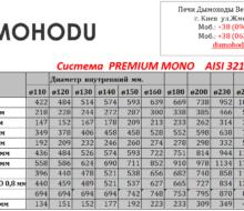 PREMIUM MONO AISI 321 0.8mm
