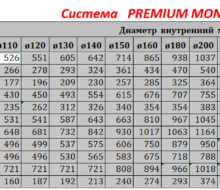 PREMIUM MONO AISI 321 1mm