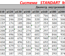 Система   STANDART  MONO    AISI 304 1mm