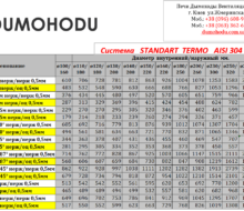 Система   STANDART  MONO    AISI 304 0.5mm